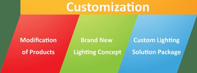Kundenspezifische LED-Anzeigen