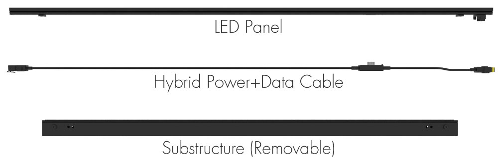 led strip video led panel, hybrid power and data cable