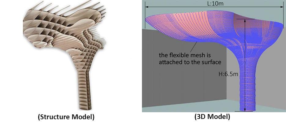 Niestandardowy model struktury nieregularnych diod LED