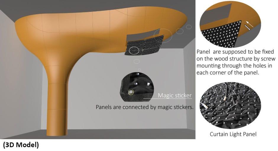 Niestandardowe nieregularne modelowanie produktów 3D LED