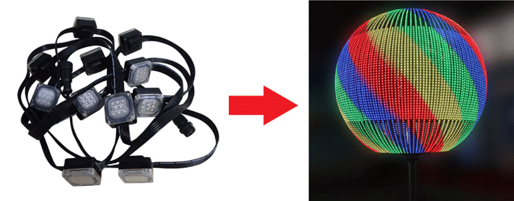 Cadenas de luz LED flexibles para visualización de esfera led