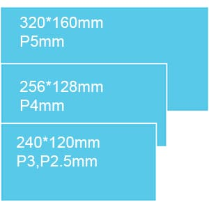 Tamaño de módulo de pantalla led flexible