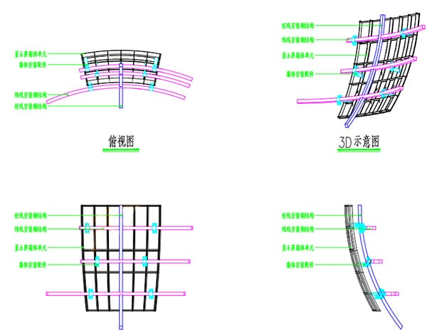 Irregular curved led screen structure